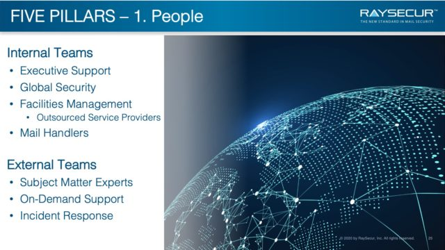 Five Pillars of Mail Security - #1: People.