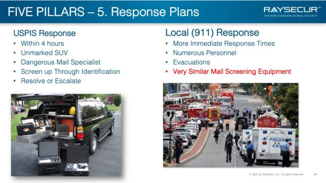 Five Pillars of Mail Security - #5: Response Plans.