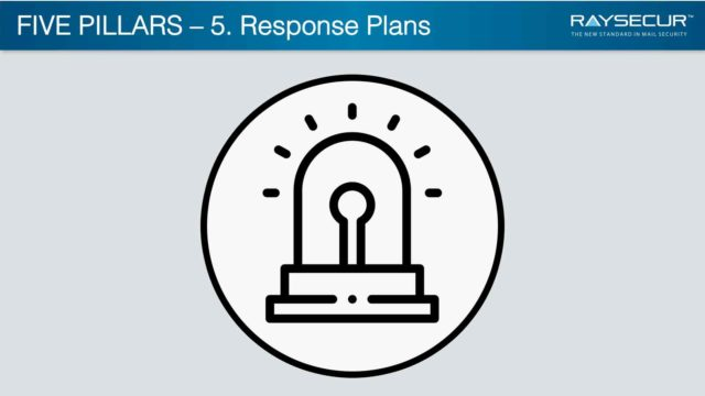 Mail Security Implementation 12: Response Plans.