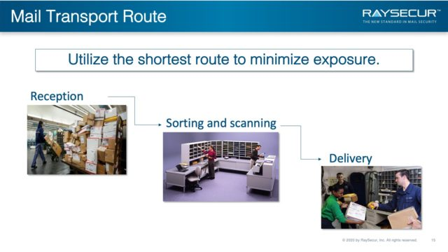 Mail Security Implementation: 15 - Transport.