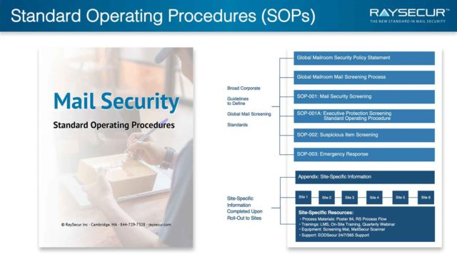 Mail Security Implementation: 19 - SOPs.