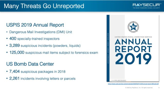 Mail Security Implementation: 6 - USPIS Report.